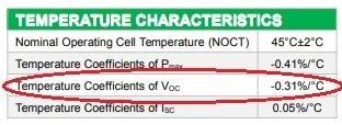 hőmérsékleti együtthatók