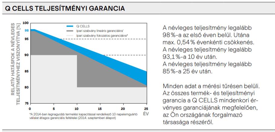 q cells garancia